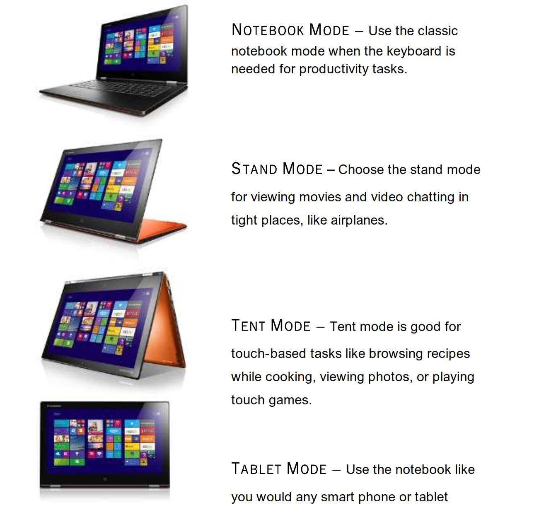 Yoga 2 Pro Modes