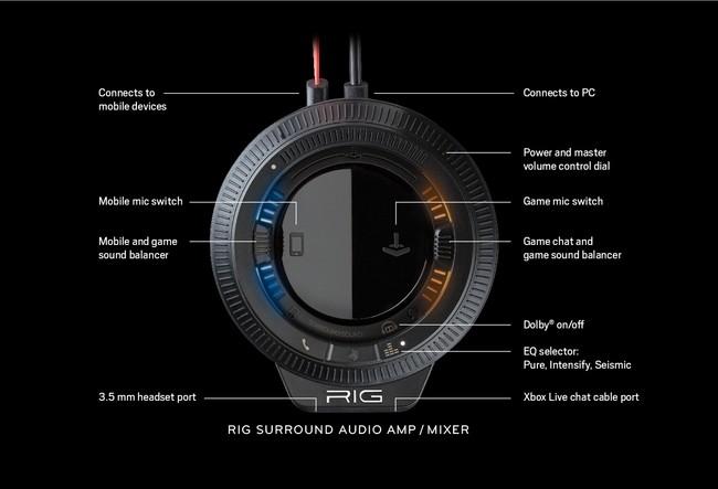 rig-surround-mixer