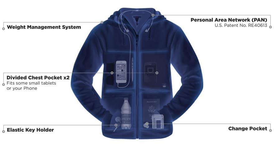 e5e8eb9ba3ab SCOTTeVEST Tech Wear Turns You To A Cool Inspector Gadget